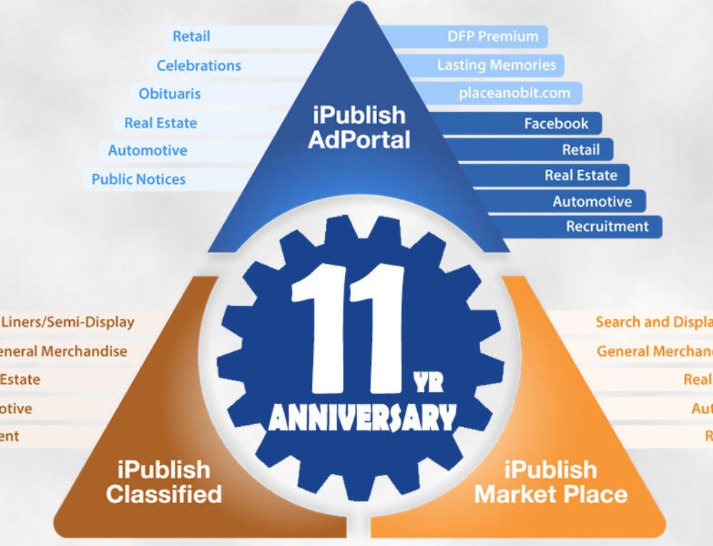 iPublish Media Celebrates 11 Years in Business